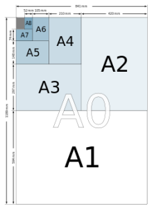 A0-A8 formatai
