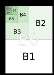 B0-B8 formatai